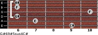 G#6/9#5sus4/C# for guitar on frets 9, 7, 6, 10, 6, 6