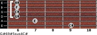 G#6/9#5sus4/C# for guitar on frets 9, 7, 6, 6, 6, 6