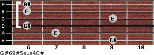 G#6/9#5sus4/C# for guitar on frets 9, 7, 6, 9, 6, 6