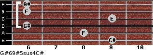 G#6/9#5sus4/C# for guitar on frets 9, 8, 6, 9, 6, 6