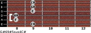 G#6/9#5sus4/C# for guitar on frets 9, 8, 8, 9, 9, 9