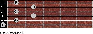 G#6/9#5sus4/E for guitar on frets 0, 1, 2, 1, 2, 1