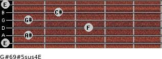 G#6/9#5sus4/E for guitar on frets 0, 1, 3, 1, 2, 0
