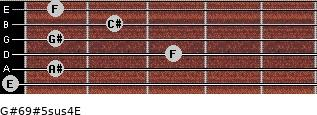 G#6/9#5sus4/E for guitar on frets 0, 1, 3, 1, 2, 1