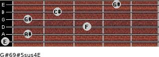 G#6/9#5sus4/E for guitar on frets 0, 1, 3, 1, 2, 4