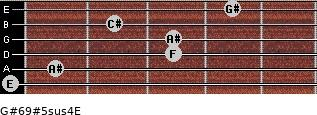 G#6/9#5sus4/E for guitar on frets 0, 1, 3, 3, 2, 4