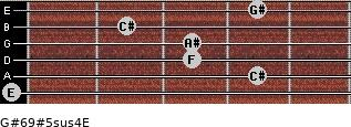G#6/9#5sus4/E for guitar on frets 0, 4, 3, 3, 2, 4