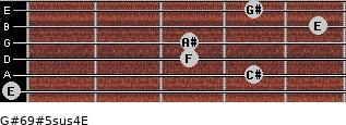 G#6/9#5sus4/E for guitar on frets 0, 4, 3, 3, 5, 4