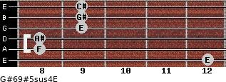 G#6/9#5sus4/E for guitar on frets 12, 8, 8, 9, 9, 9