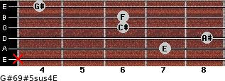 G#6/9#5sus4/E for guitar on frets x, 7, 8, 6, 6, 4