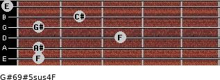 G#6/9#5sus4/F for guitar on frets 1, 1, 3, 1, 2, 0