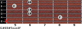 G#6/9#5sus4/F for guitar on frets x, 8, 6, 6, 5, 6