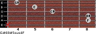 G#6/9#5sus4/F for guitar on frets x, 8, 8, 6, 5, 4