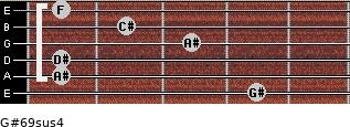 G#6/9sus4 for guitar on frets 4, 1, 1, 3, 2, 1