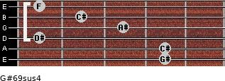 G#6/9sus4 for guitar on frets 4, 4, 1, 3, 2, 1