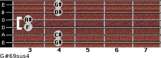 G#6/9sus4 for guitar on frets 4, 4, 3, 3, 4, 4