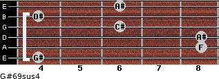 G#6/9sus4 for guitar on frets 4, 8, 8, 6, 4, 6