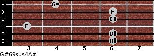 G#6/9sus4/A# for guitar on frets 6, 6, 3, 6, 6, 4