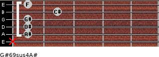G#6/9sus4/A# for guitar on frets x, 1, 1, 1, 2, 1