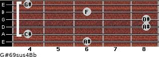 G#6/9sus4/Bb for guitar on frets 6, 4, 8, 8, 6, 4