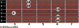 G#6/9sus4/Bb for guitar on frets 6, 6, 3, 6, 4, 4