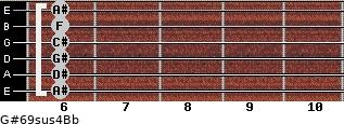 G#6/9sus4/Bb for guitar on frets 6, 6, 6, 6, 6, 6