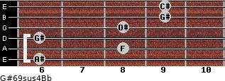 G#6/9sus4/Bb for guitar on frets 6, 8, 6, 8, 9, 9