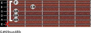 G#6/9sus4/Bb for guitar on frets x, 1, 1, 1, 2, 1