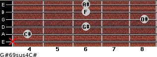 G#6/9sus4/C# for guitar on frets x, 4, 6, 8, 6, 6