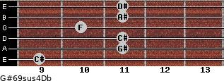 G#6/9sus4/Db for guitar on frets 9, 11, 11, 10, 11, 11