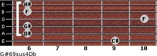 G#6/9sus4/Db for guitar on frets 9, 6, 6, 10, 6, 6