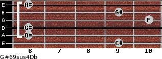 G#6/9sus4/Db for guitar on frets 9, 6, 6, 10, 9, 6