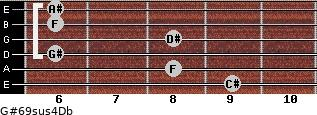 G#6/9sus4/Db for guitar on frets 9, 8, 6, 8, 6, 6