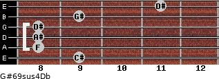 G#6/9sus4/Db for guitar on frets 9, 8, 8, 8, 9, 11