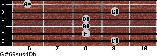 G#6/9sus4/Db for guitar on frets 9, 8, 8, 8, 9, 6