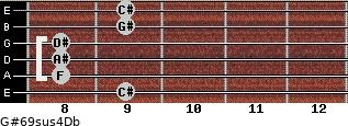 G#6/9sus4/Db for guitar on frets 9, 8, 8, 8, 9, 9