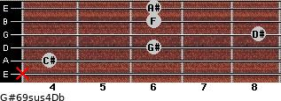G#6/9sus4/Db for guitar on frets x, 4, 6, 8, 6, 6