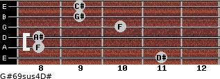 G#6/9sus4/D# for guitar on frets 11, 8, 8, 10, 9, 9