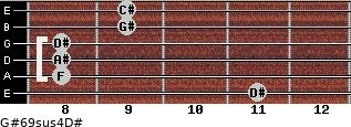 G#6/9sus4/D# for guitar on frets 11, 8, 8, 8, 9, 9