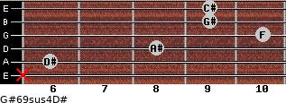 G#6/9sus4/D# for guitar on frets x, 6, 8, 10, 9, 9