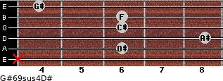 G#6/9sus4/D# for guitar on frets x, 6, 8, 6, 6, 4