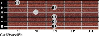 G#6/9sus4/Eb for guitar on frets 11, 11, 11, 10, 11, 9