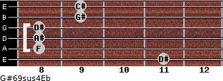 G#6/9sus4/Eb for guitar on frets 11, 8, 8, 8, 9, 9