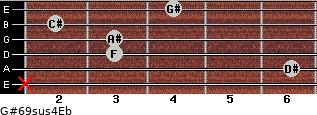 G#6/9sus4/Eb for guitar on frets x, 6, 3, 3, 2, 4