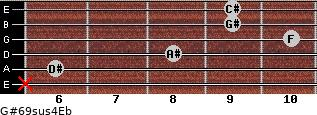 G#6/9sus4/Eb for guitar on frets x, 6, 8, 10, 9, 9