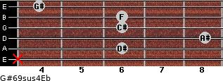G#6/9sus4/Eb for guitar on frets x, 6, 8, 6, 6, 4