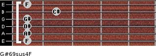 G#6/9sus4/F for guitar on frets 1, 1, 1, 1, 2, 1