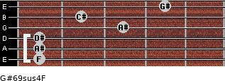 G#6/9sus4/F for guitar on frets 1, 1, 1, 3, 2, 4