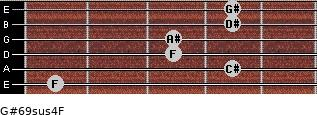 G#6/9sus4/F for guitar on frets 1, 4, 3, 3, 4, 4