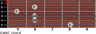 G#6/C for guitar on frets 8, 6, 6, 5, 6, x